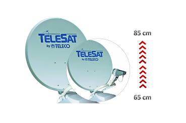 upgrade telesat